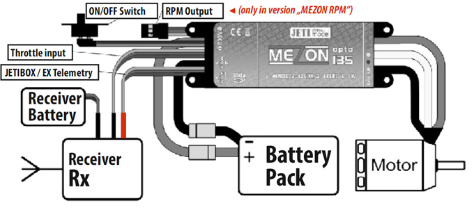 Connection of the MEZON opto