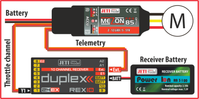 Recommended connection of the MEZON PRO opto controller